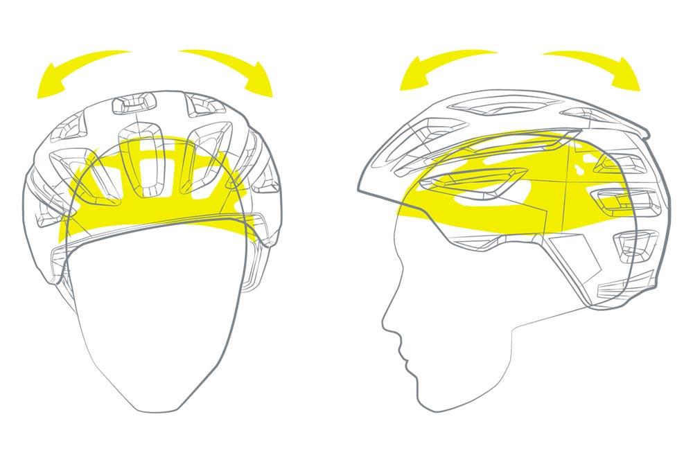 rotación casco mips